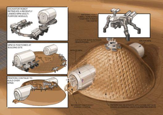 Mass: un módulo sobre ruedas es el punto de partida de un habitat fabricado con regolito fundido mediante láser por un ejército de pequeños robots